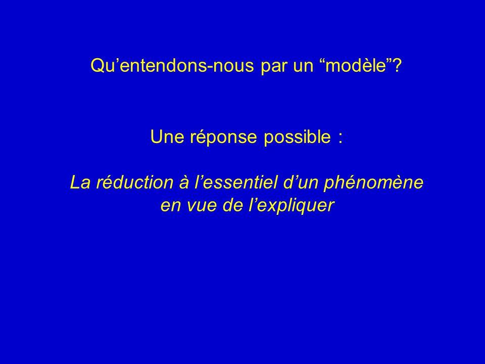 Un bon modèle doit Reproduire, au moins qualitativement, les données empiriques quil modélise Expliquer les données.