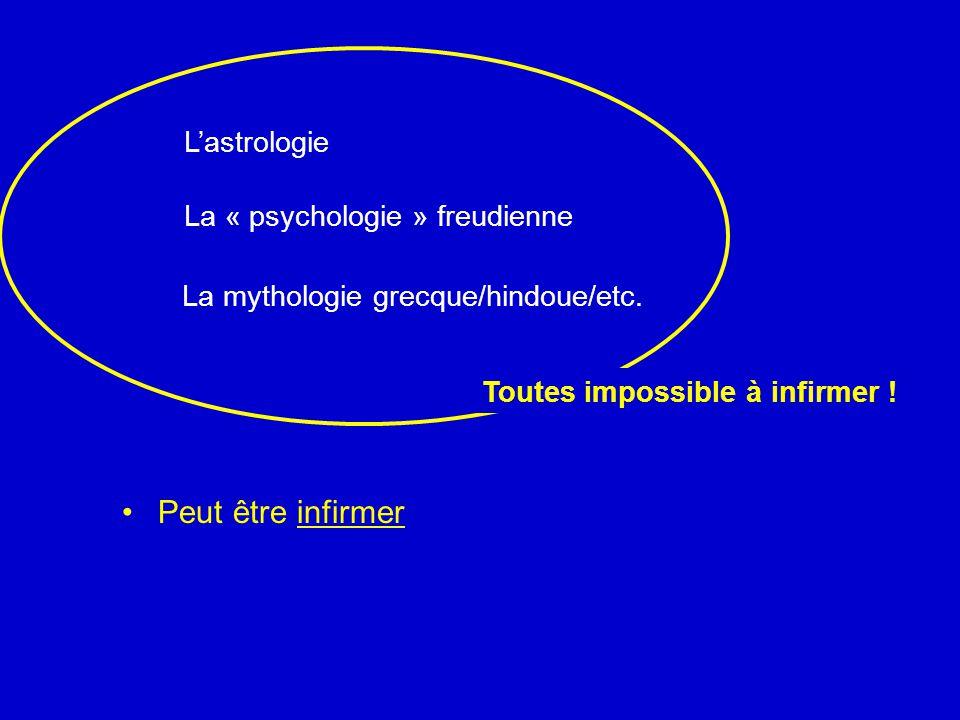 Peut être infirmer Lastrologie La « psychologie » freudienne La mythologie grecque/hindoue/etc. Toutes impossible à infirmer !