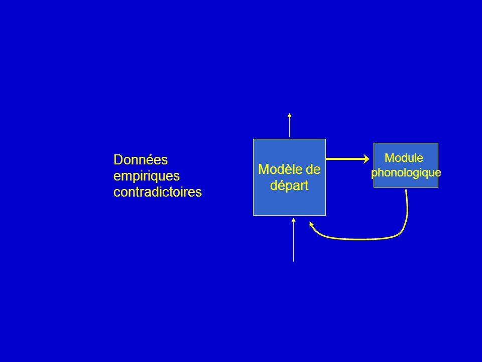 Modèle de départ Module phonologique Données empiriques contradictoires