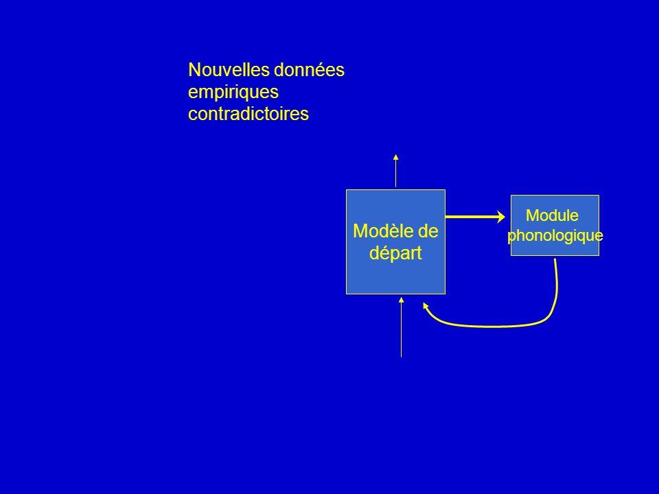 Modèle de départ Module phonologique Nouvelles données empiriques contradictoires