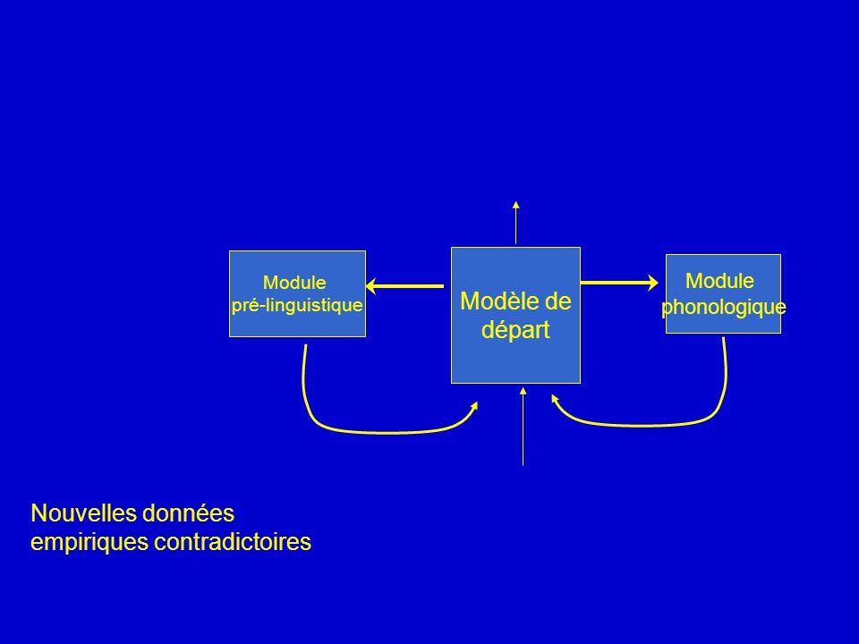 Modèle de départ Module phonologique Module pré-linguistique Nouvelles données empiriques contradictoires