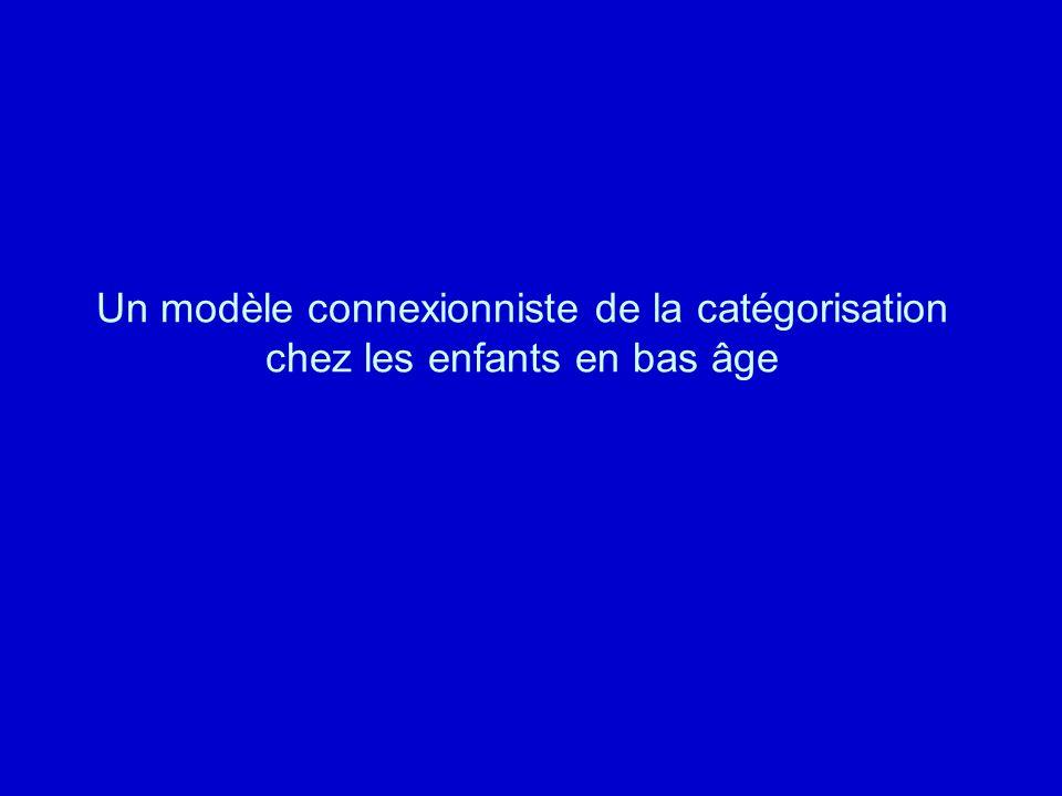Un modèle connexionniste de la catégorisation chez les enfants en bas âge