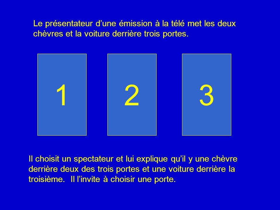 3 Le spectateur choisit au hasard la troisième porte. 12