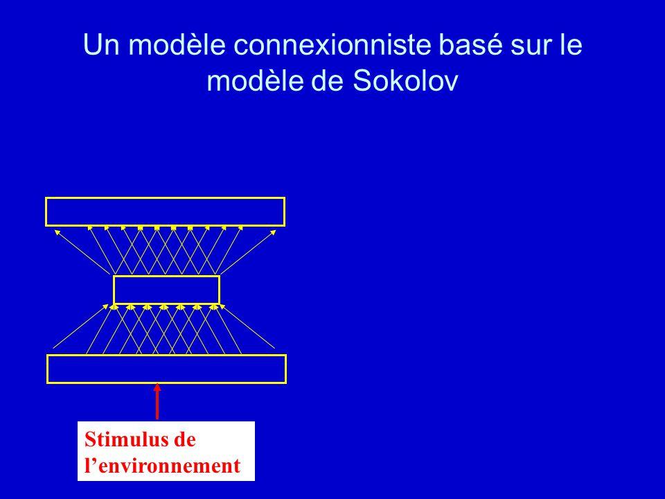 Un modèle connexionniste basé sur le modèle de Sokolov Stimulus de lenvironnement