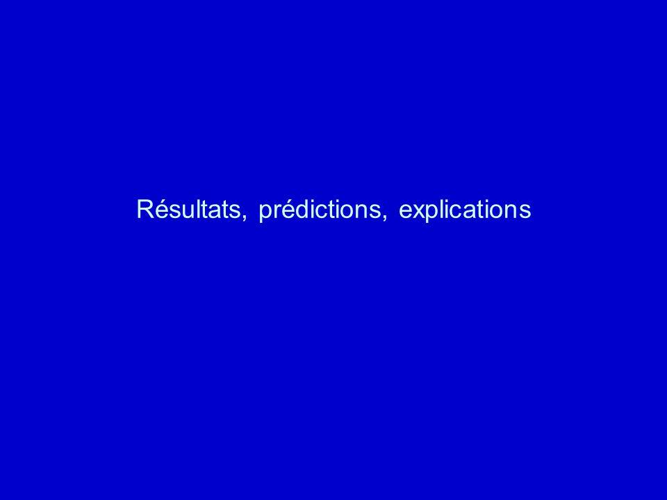 Résultats, prédictions, explications