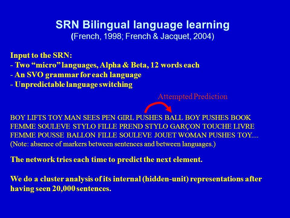 SRN Bilingual language learning (French, 1998; French & Jacquet, 2004) BOY LIFTS TOY MAN SEES PEN GIRL PUSHES BALL BOY PUSHES BOOK FEMME SOULEVE STYLO FILLE PREND STYLO GARÇON TOUCHE LIVRE FEMME POUSSE BALLON FILLE SOULEVE JOUET WOMAN PUSHES TOY....