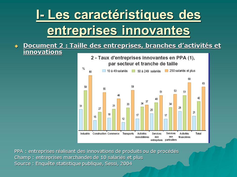 I- Les caractéristiques des entreprises innovantes Document 2 : Taille des entreprises, branches dactivités et innovations Document 2 : Taille des ent