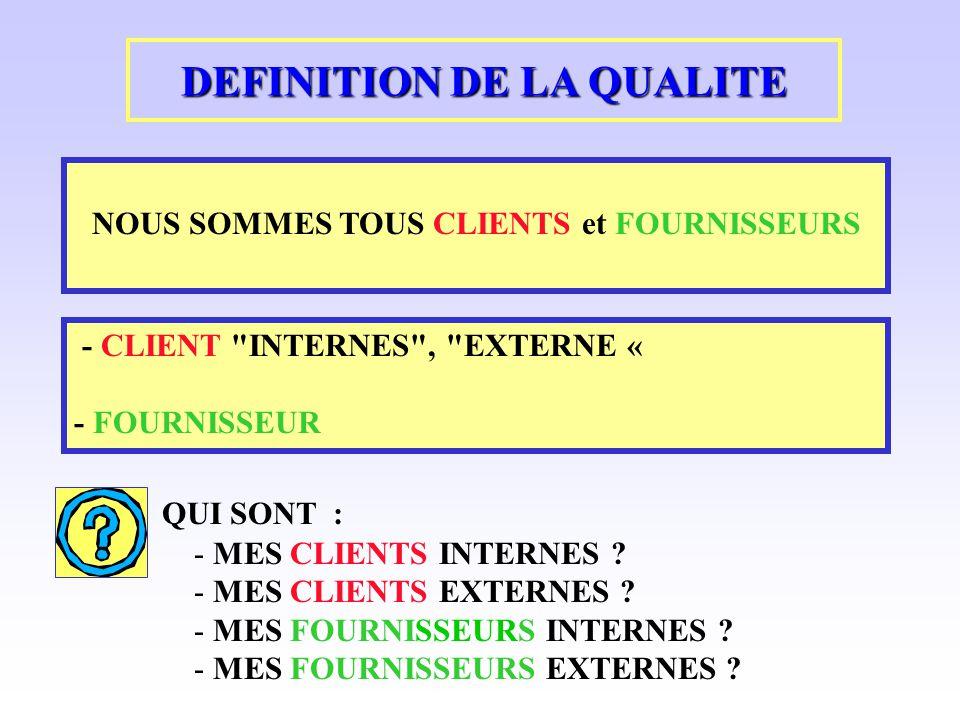 NOUS SOMMES TOUS CLIENTS et FOURNISSEURS DEFINITION DE LA QUALITE - CLIENT