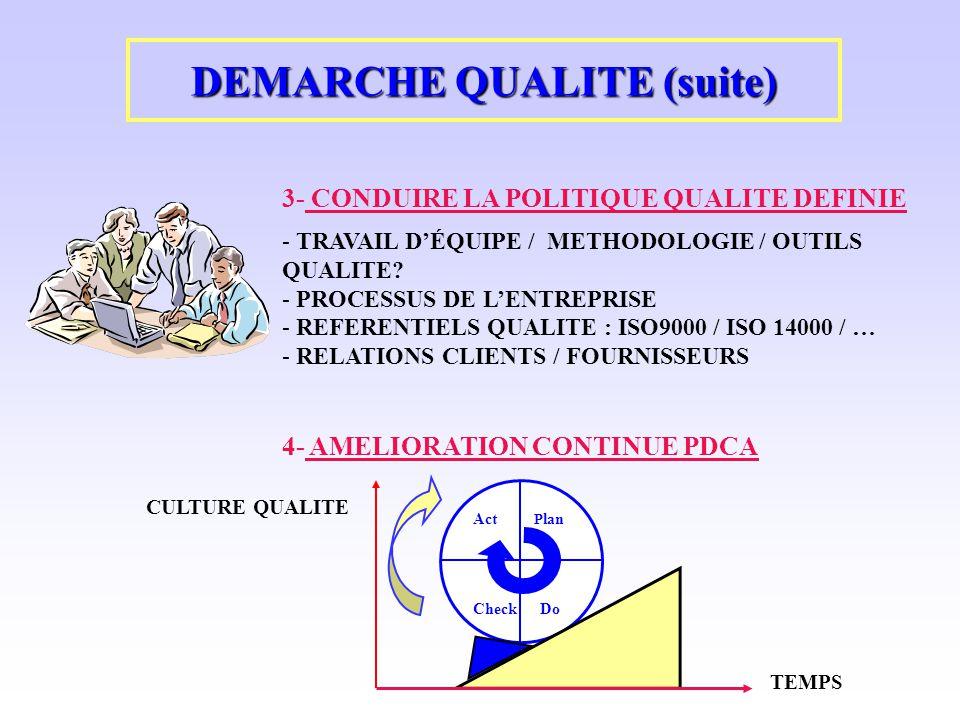 DEMARCHE QUALITE (suite) 3- CONDUIRE LA POLITIQUE QUALITE DEFINIE - TRAVAIL DÉQUIPE / METHODOLOGIE / OUTILS QUALITE? - PROCESSUS DE LENTREPRISE - REFE