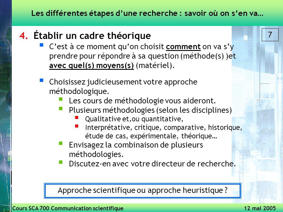 Cours SCA 700 Communication scientifique 12 mai 2005 7 4.Établir un cadre théorique Cest à ce moment quon choisit comment on va sy prendre pour répondre à sa question (méthode(s) )et avec quel(s) moyens(s) (matériel).
