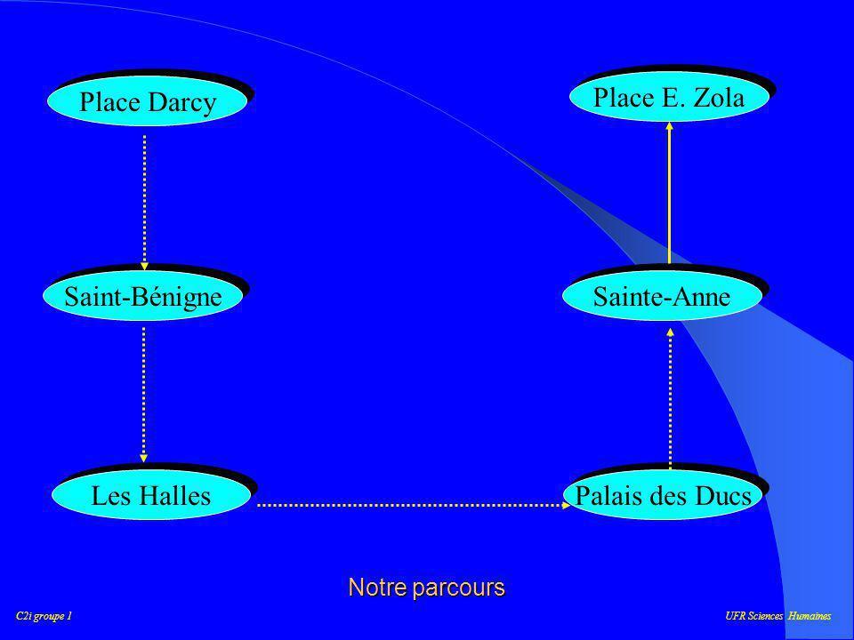 C2i groupe 1UFR Sciences Humaines Echauguette rue Berbisey