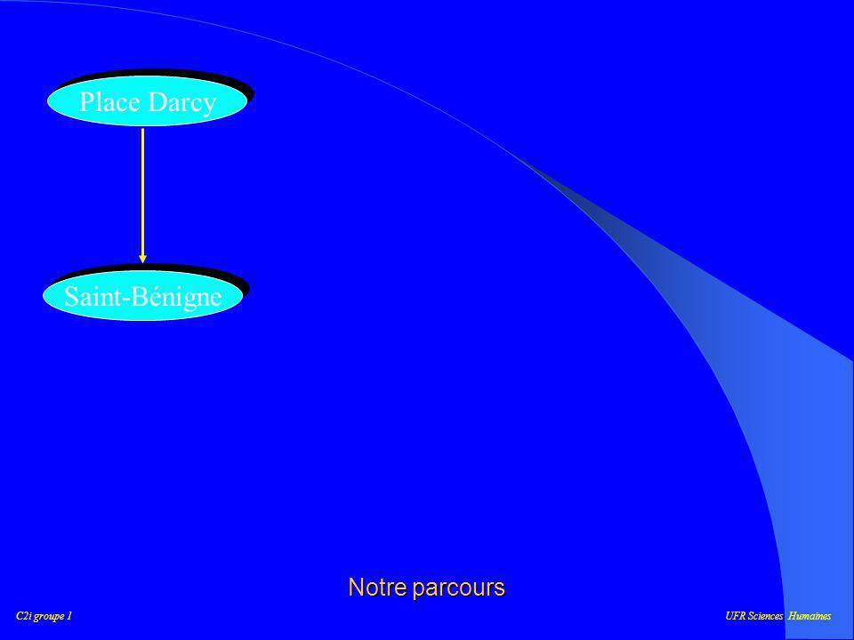 C2i groupe 1UFR Sciences Humaines Dortoir des Bénédictins