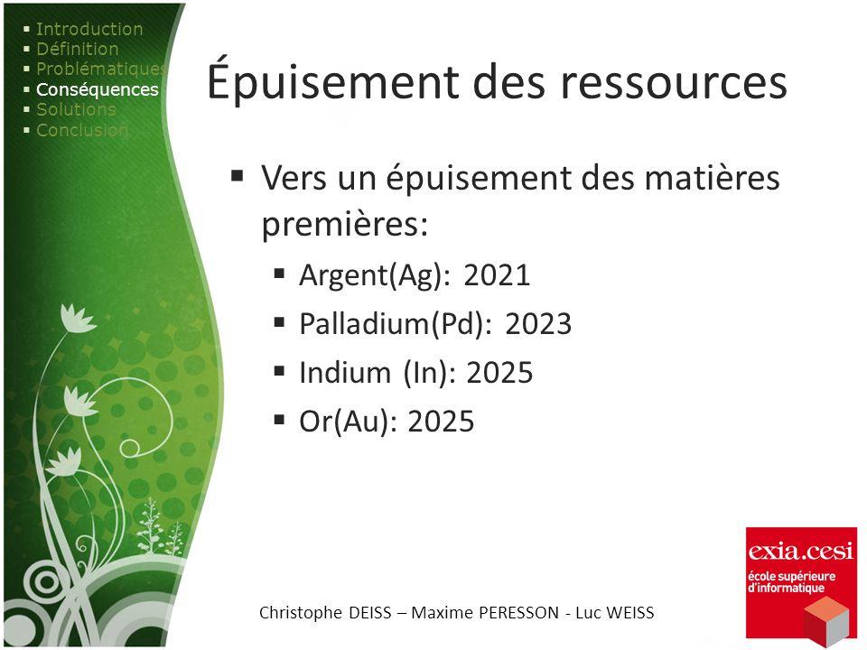 Épuisement des ressources Vers un épuisement des matières premières: Argent(Ag): 2021 Palladium(Pd): 2023 Indium (In): 2025 Or(Au): 2025 Introduction