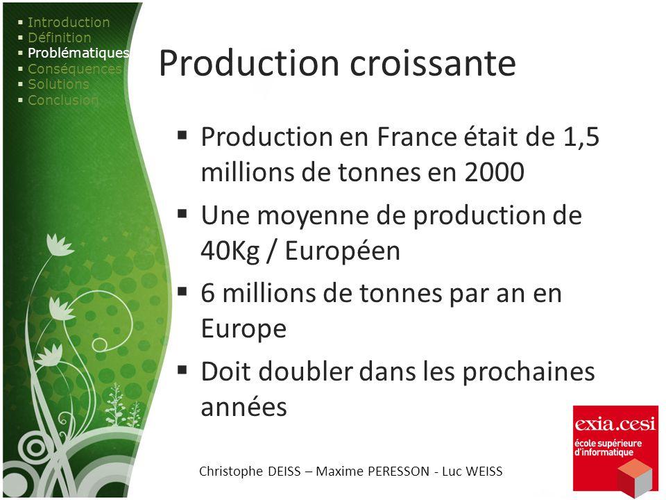 Production croissante Production en France était de 1,5 millions de tonnes en 2000 Une moyenne de production de 40Kg / Européen 6 millions de tonnes p
