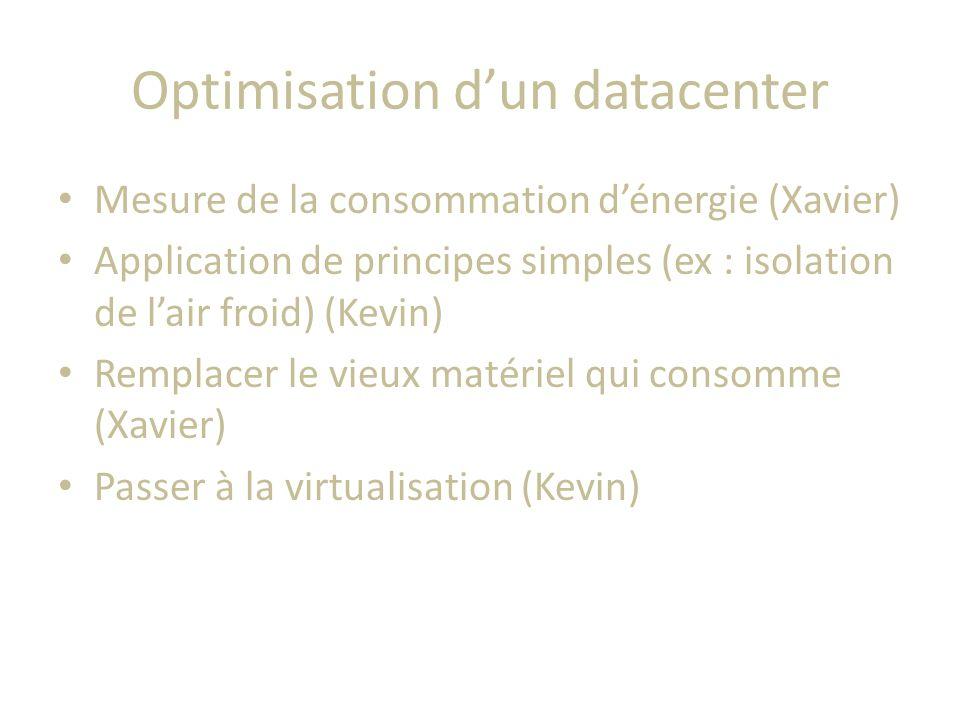 Optimisation dun datacenter Mesure de la consommation dénergie (Xavier) Application de principes simples (ex : isolation de lair froid) (Kevin) Remplacer le vieux matériel qui consomme (Xavier) Passer à la virtualisation (Kevin)