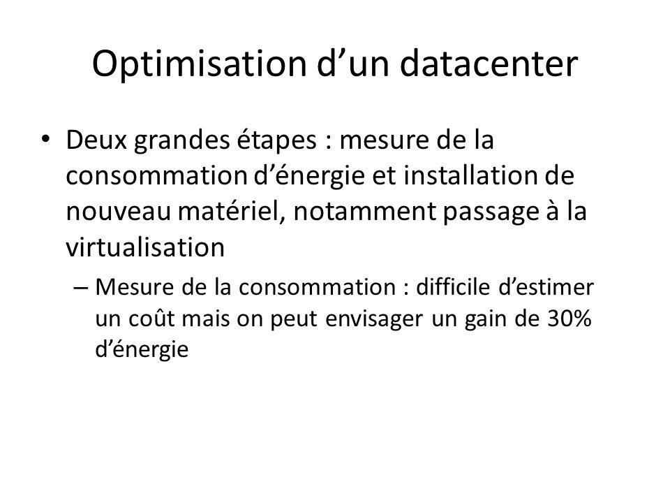 Optimisation dun datacenter Deux grandes étapes : mesure de la consommation dénergie et installation de nouveau matériel, notamment passage à la virtualisation – Mesure de la consommation : difficile destimer un coût mais on peut envisager un gain de 30% dénergie