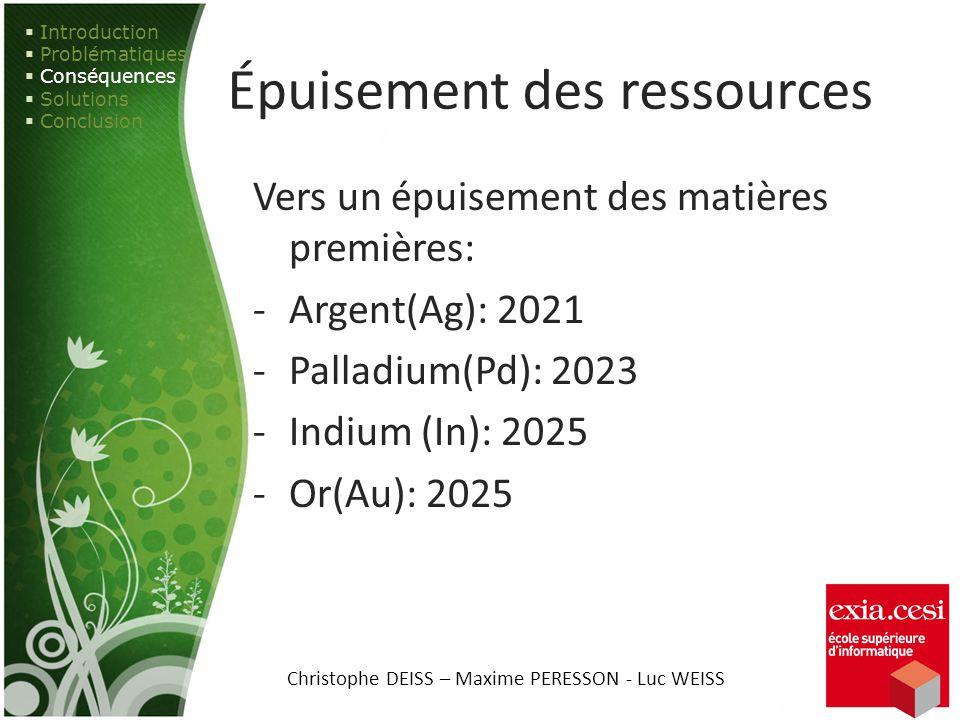 Épuisement des ressources Vers un épuisement des matières premières: -Argent(Ag): 2021 -Palladium(Pd): 2023 -Indium (In): 2025 -Or(Au): 2025 Introduct