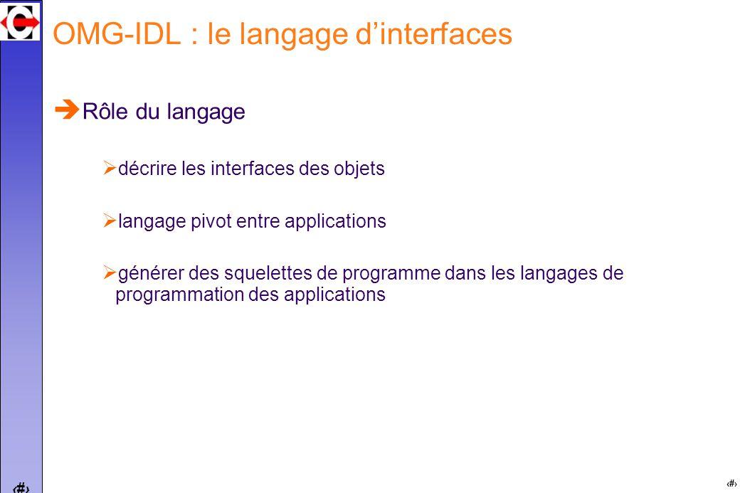 10 OMG-IDL : le langage dinterfaces Rôle du langage décrire les interfaces des objets langage pivot entre applications générer des squelettes de programme dans les langages de programmation des applications