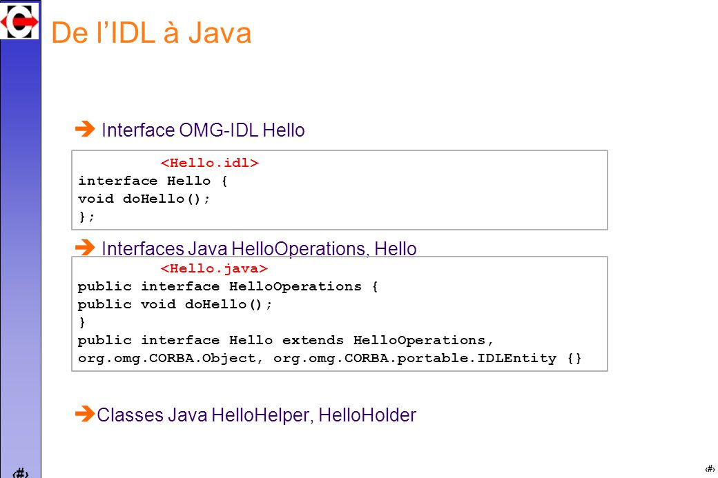 22 De lIDL à Java Interface OMG-IDL Hello Interfaces Java HelloOperations, Hello Classes Java HelloHelper, HelloHolder interface Hello { void doHello(
