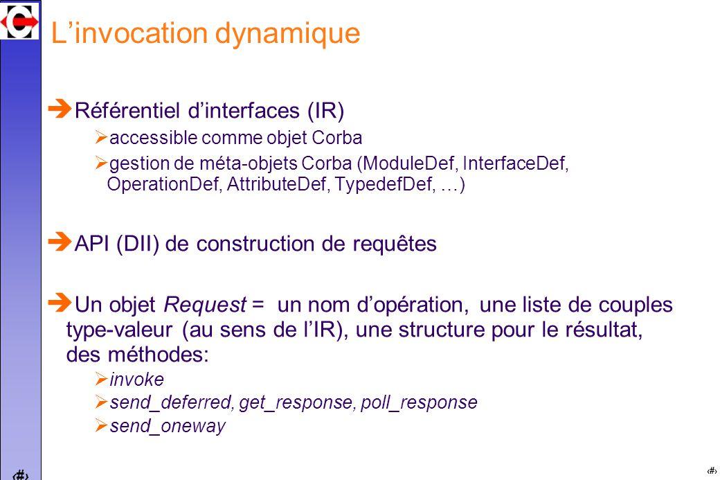 27 Linvocation dynamique Référentiel dinterfaces (IR) accessible comme objet Corba gestion de méta-objets Corba (ModuleDef, InterfaceDef, OperationDef, AttributeDef, TypedefDef, …) API (DII) de construction de requêtes Un objet Request = un nom dopération, une liste de couples type-valeur (au sens de lIR), une structure pour le résultat, des méthodes: invoke send_deferred, get_response, poll_response send_oneway