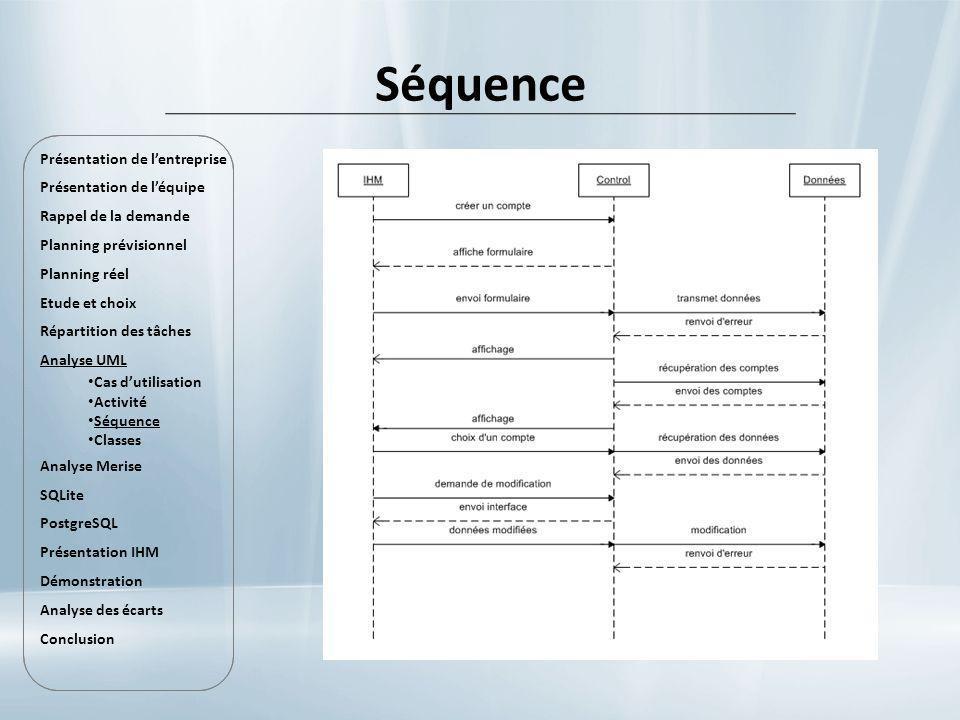 Séquence Présentation de lentreprise Présentation de léquipe Rappel de la demande Planning prévisionnel Planning réel Etude et choix Répartition des t