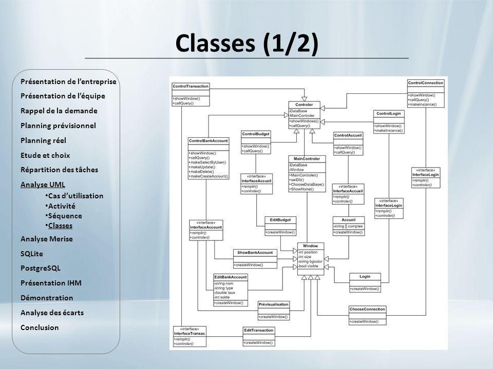 Classes (1/2) Présentation de lentreprise Présentation de léquipe Rappel de la demande Planning prévisionnel Planning réel Etude et choix Répartition