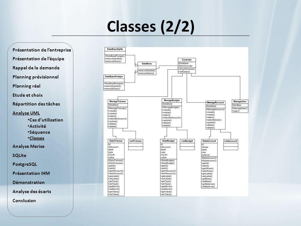 Classes (2/2) Présentation de lentreprise Présentation de léquipe Rappel de la demande Planning prévisionnel Planning réel Etude et choix Répartition