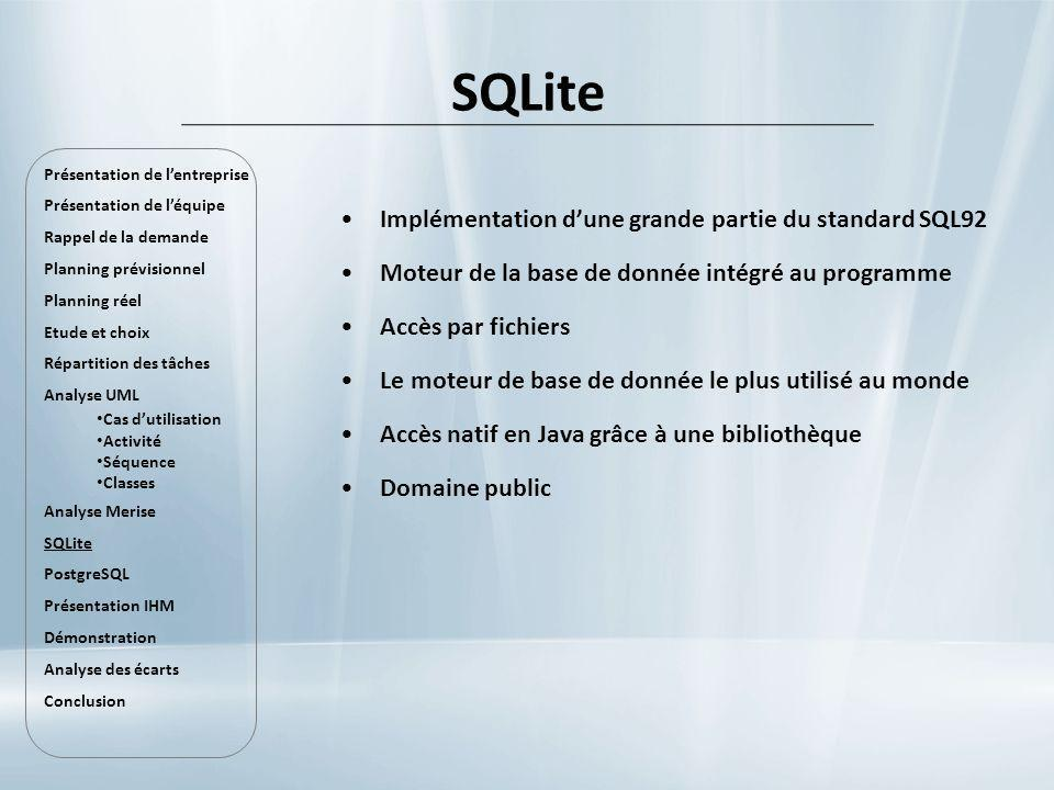 Implémentation dune grande partie du standard SQL92 Moteur de la base de donnée intégré au programme Accès par fichiers Le moteur de base de donnée le