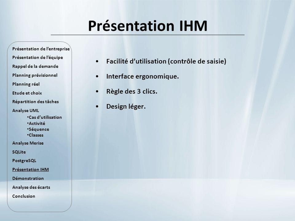 Présentation IHM Facilité dutilisation (contrôle de saisie) Interface ergonomique. Règle des 3 clics. Design léger. Présentation de lentreprise Présen