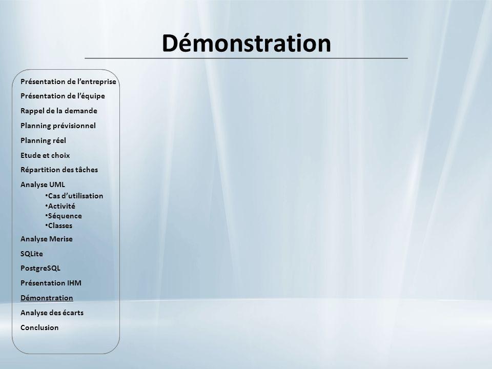 Démonstration Présentation de lentreprise Présentation de léquipe Rappel de la demande Planning prévisionnel Planning réel Etude et choix Répartition