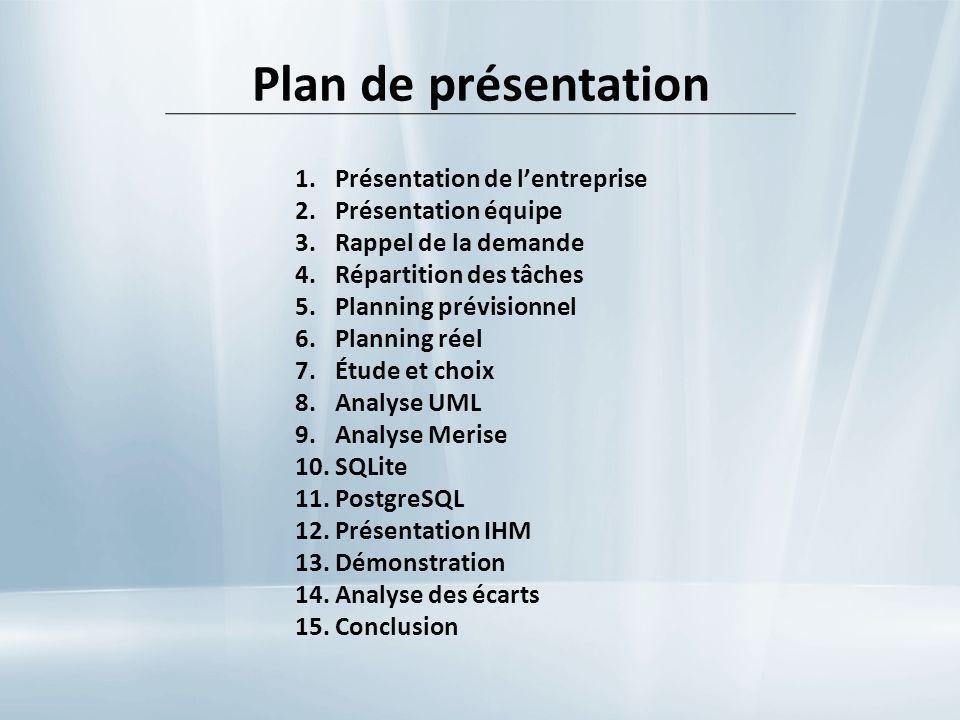 Plan de présentation 1.Présentation de lentreprise 2.Présentation équipe 3.Rappel de la demande 4.Répartition des tâches 5.Planning prévisionnel 6.Pla