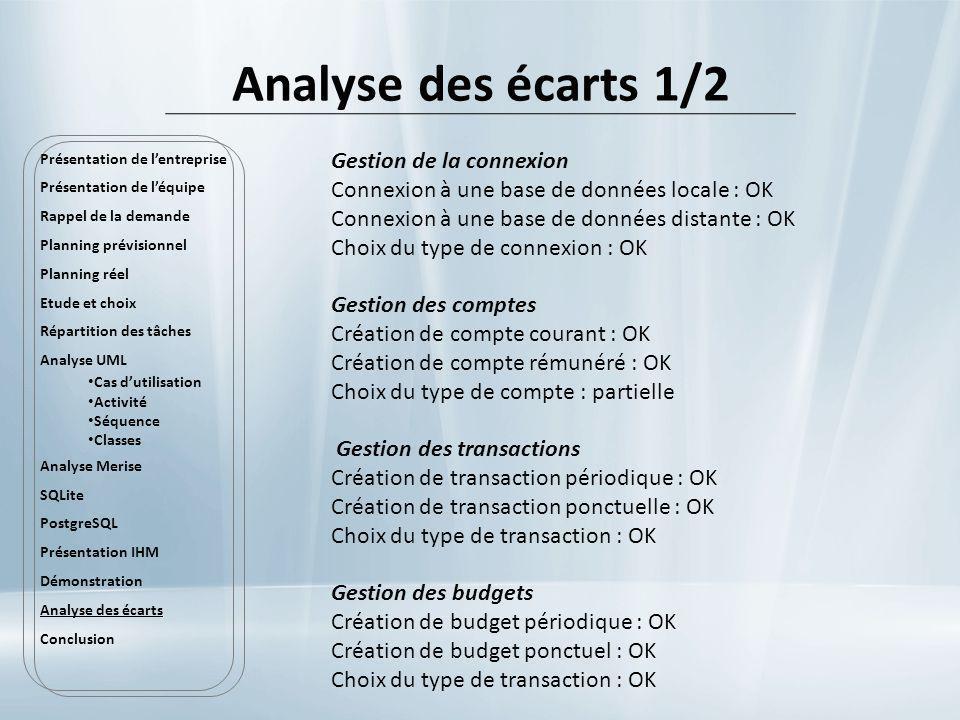 Analyse des écarts 1/2 Gestion de la connexion Connexion à une base de données locale : OK Connexion à une base de données distante : OK Choix du type