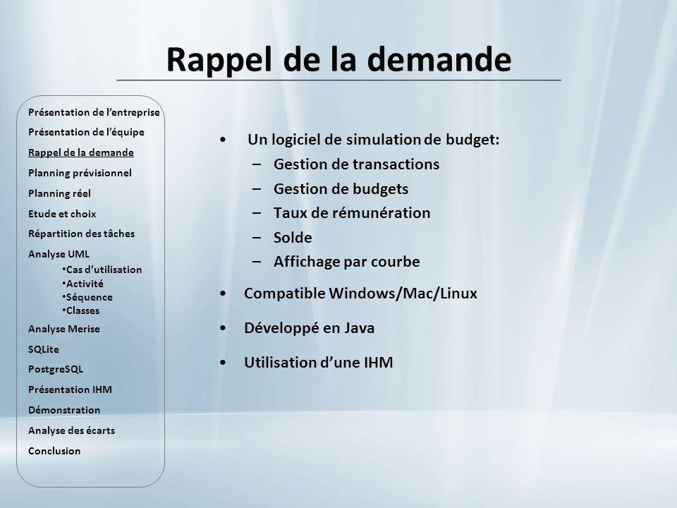 Rappel de la demande Un logiciel de simulation de budget: –Gestion de transactions –Gestion de budgets –Taux de rémunération –Solde –Affichage par cou