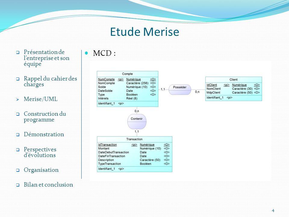 4 Etude Merise MCD : Présentation de lentreprise et son équipe Rappel du cahier des charges Merise/UML Construction du programme Démonstration Perspectives dévolutions Organisation Bilan et conclusion