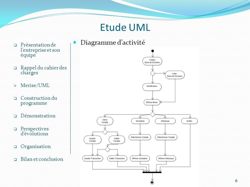 777 Etude UML Diagramme de classe Présentation de lentreprise et son équipe Rappel du cahier des charges Merise/UML Construction du programme Démonstration Perspectives dévolutions Organisation Bilan et conclusion
