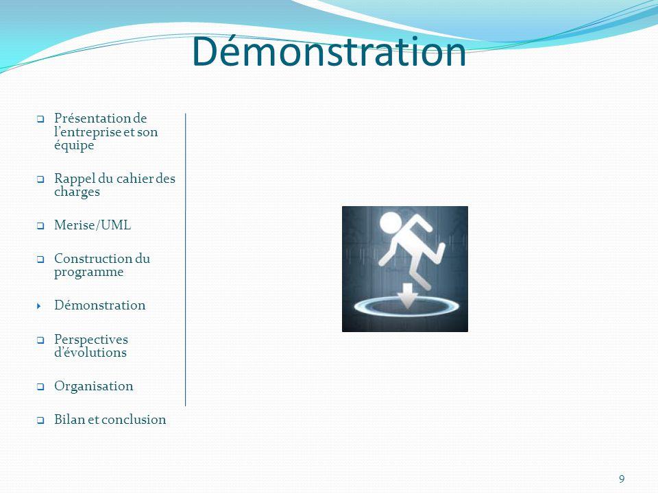 Perspectives dévolutions Parachèvements : o Simulation des comptes o Historique des comptes o Total dun compte o Finalisation pour utilisation locale Evolutions : o Migration des requêtes SQL en PL/PGSQL et optimisation o Implémentation du « Commit/Rollback » PL/PGSQL Présentation de lentreprise et son équipe Rappel du cahier des charges Merise/UML Construction du programme Démonstration Perspectives dévolutions Organisation Bilan et conclusion 10