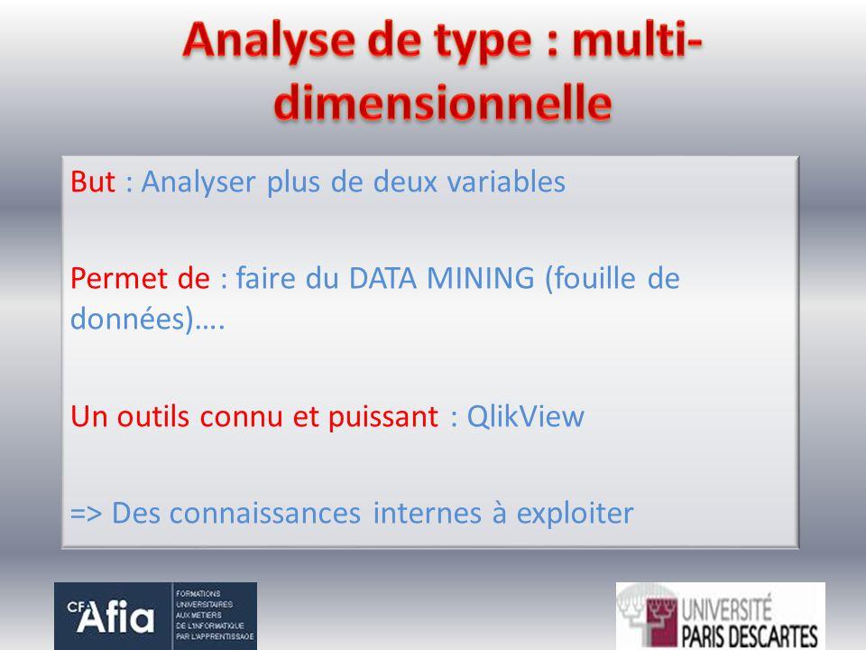 But : Analyser plus de deux variables Permet de : faire du DATA MINING (fouille de données)…. Un outils connu et puissant : QlikView => Des connaissan