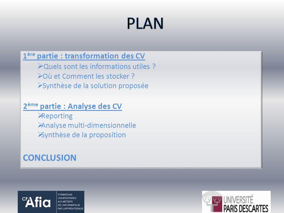 1 ère partie : transformation des CV Quels sont les informations utiles ? Où et Comment les stocker ? Synthèse de la solution proposée 2 ème partie :