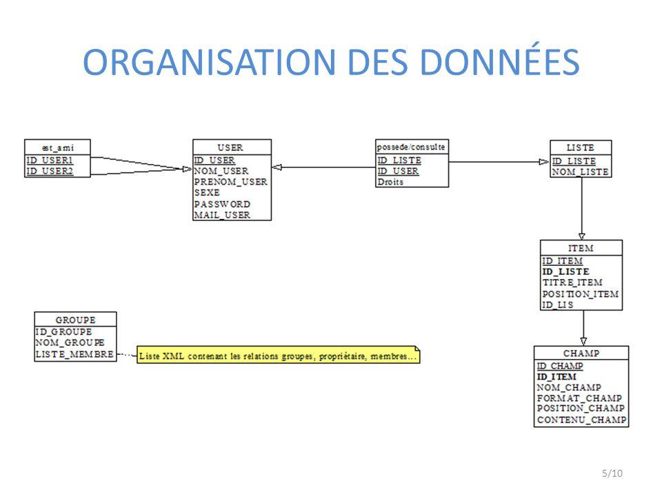 ORGANISATION DES DONNÉES 5/10