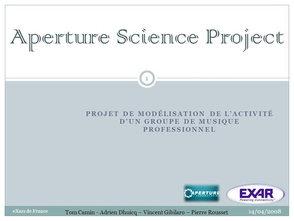 PROJET DE MODÉLISATION DE LACTIVITÉ DUN GROUPE DE MUSIQUE PROFESSIONNEL 14/04/2008 eXars de France 1 Aperture Science Project Tom Camin - Adrien Dhuic