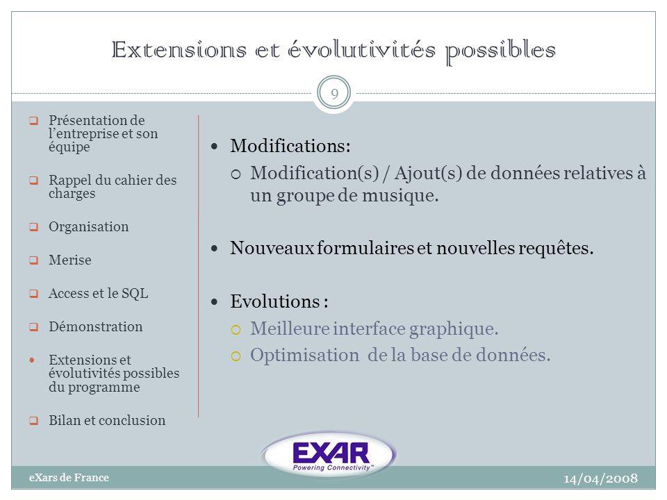 Extensions et évolutivités possibles 14/04/2008 eXars de France 9 Présentation de lentreprise et son équipe Rappel du cahier des charges Organisation