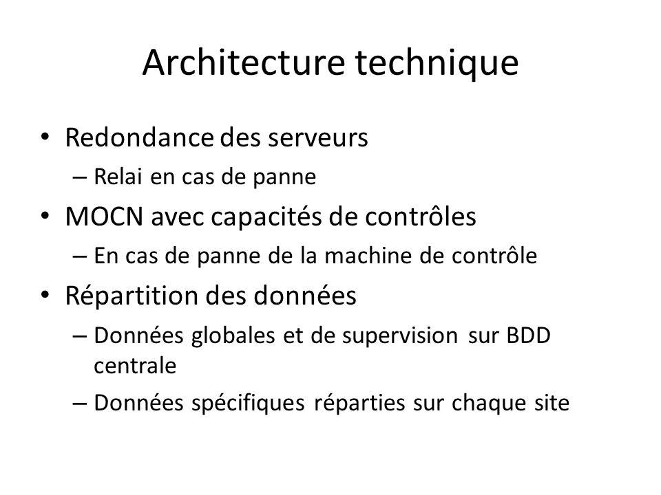 Redondance des serveurs – Relai en cas de panne MOCN avec capacités de contrôles – En cas de panne de la machine de contrôle Répartition des données –