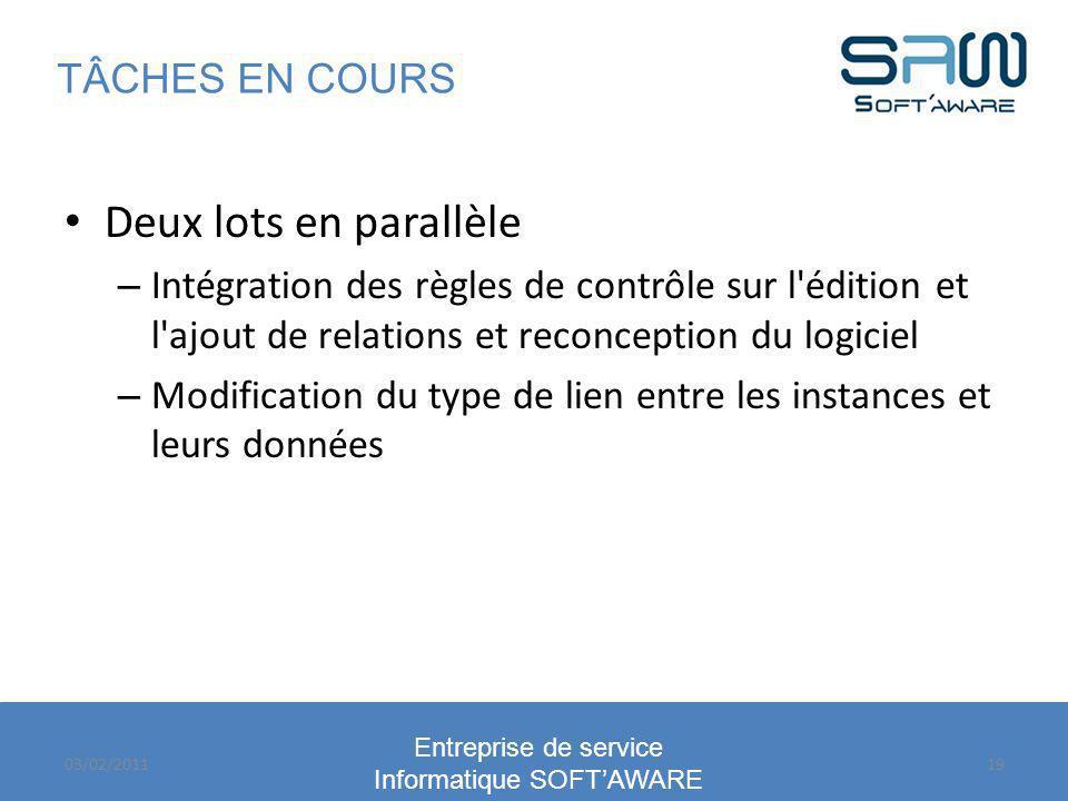 Entreprise de service Informatique SOFTAWARE Deux lots en parallèle – Intégration des règles de contrôle sur l'édition et l'ajout de relations et reco