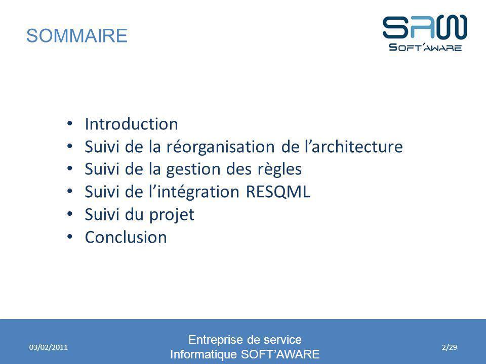 SOMMAIRE Entreprise de service Informatique SOFTAWARE Introduction Suivi de la réorganisation de larchitecture Suivi de la gestion des règles Suivi de