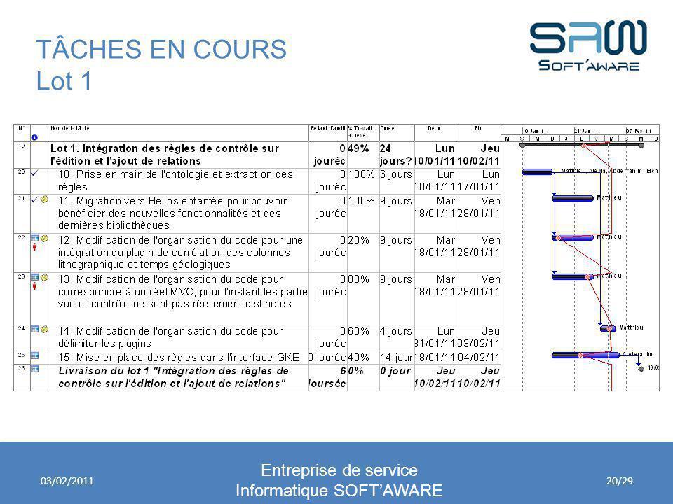 Entreprise de service Informatique SOFTAWARE 03/02/2011 TÂCHES EN COURS Lot 1 20/29