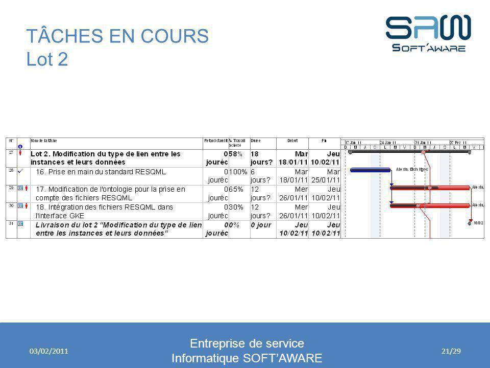 TÂCHES EN COURS Lot 2 Entreprise de service Informatique SOFTAWARE 03/02/201121/29