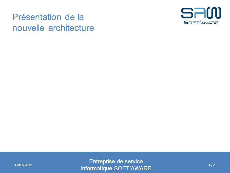 Présentation de la nouvelle architecture Entreprise de service Informatique SOFTAWARE 03/02/20116/29