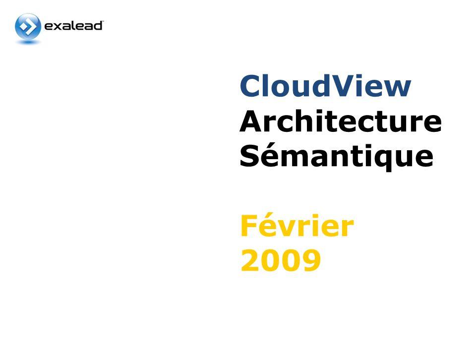 Processeurs sémantiques CloudView Search Extraction dentités nommées: Utilisation de patrons complexes pour extraire : Emails:a.b@c.com Personnes: Jean-Marie Martin Personnes célèbresBarack Obama, Madonna Organisations:Yahoo.