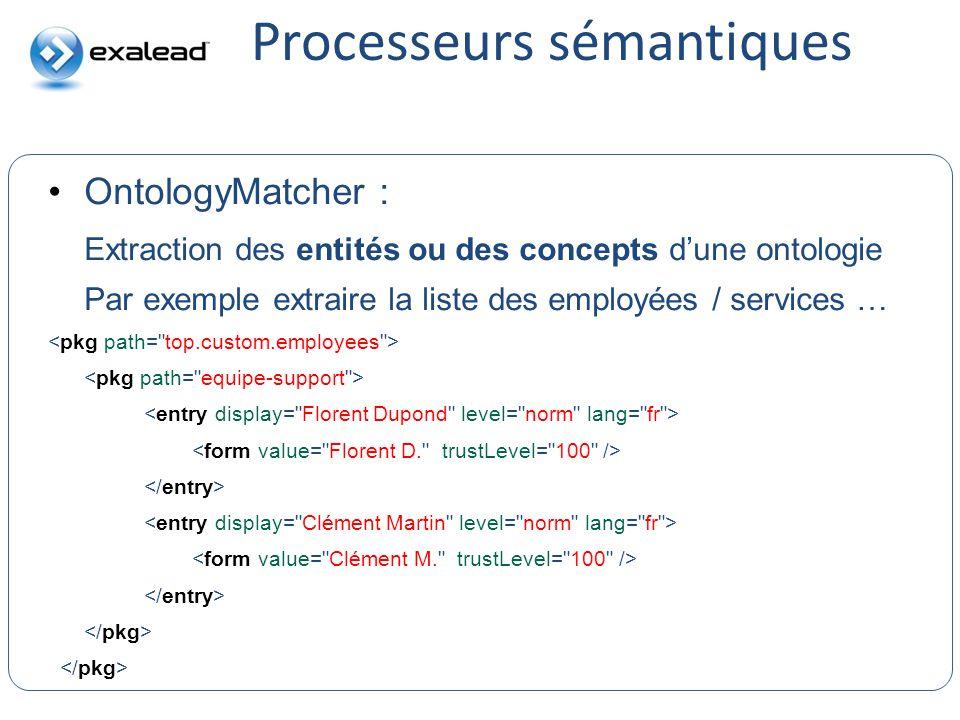Processeurs sémantiques CloudView Search OntologyMatcher : Extraction des entités ou des concepts dune ontologie Par exemple extraire la liste des emp