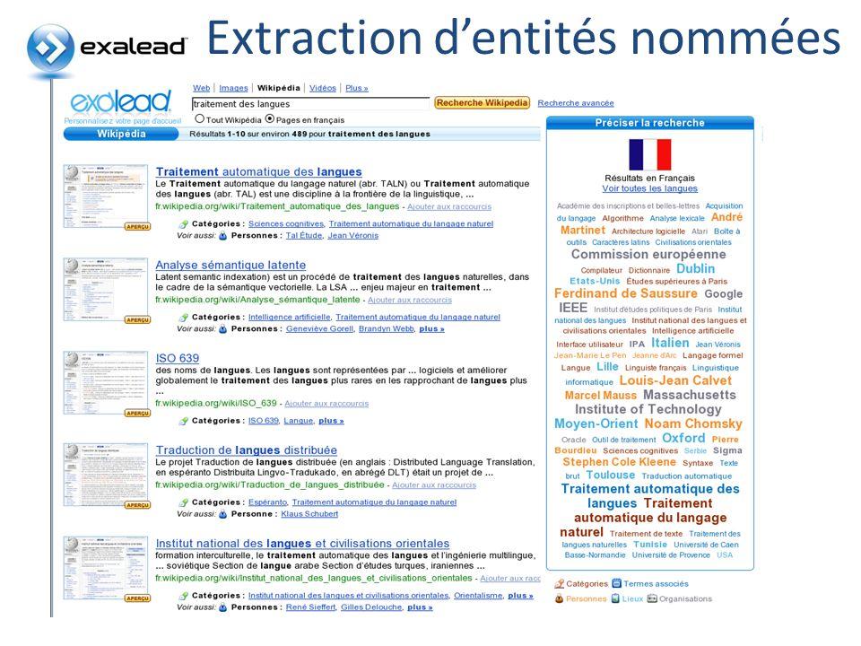 Extraction dentités nommées CloudView Search